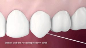 правильно пользоваться зубной нитью