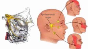 болит челюсть возле уха справа
